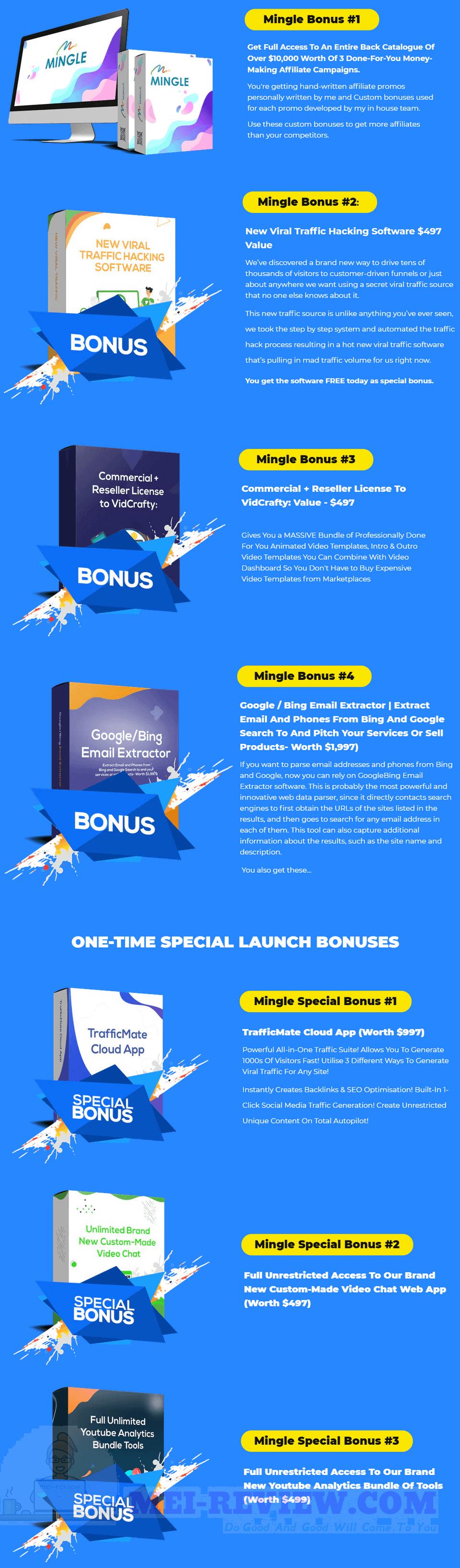Mingle Review - Mingle Bonus